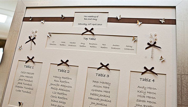 table plans designs